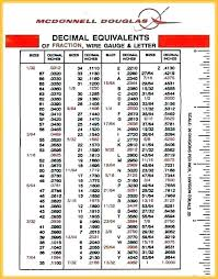 Numbered Drill Bit Chart Insigniashop Co
