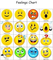 Feelings Chart Emoji We Are More Than Our Feelings Lssp Bcba Feelings Chart