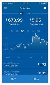 Bitcoin Hash Power Charts Bitcoins From Coinbase Kinobey