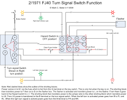 chevy turn signal switch wiring diagram sample electrical wiring aftermarket turn signal switch wiring diagram chevy turn signal switch wiring diagram download universal turn signal switch wiring diagram 5