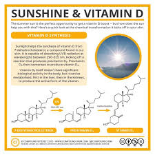 best chemistry images chemistry science and  summer sun is good for a vitamin d boost but how does it actually help here rsquo s a quick look at the chemistry involved