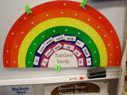 Pvc Chart Kristens Kindergarten