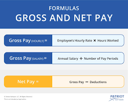 Hourly Payroll Calculator Free Gross Vs Net Pay Whats The Difference