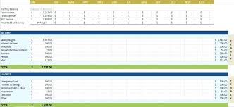 How To Make A Monthly Budget On Excel Budget Spreadsheet Excel Template Download Budget Excel Template