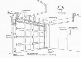 liftmaster garage door sensor wiring diagram liftmaster commercial garage door opener wiring diagram wiring diagram on liftmaster garage door sensor wiring diagram