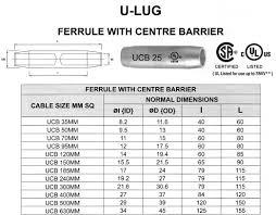 Cable Lug Supplier Singapore Liko Trade Centre Pte Ltd