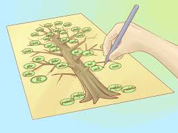 make a family tree online draw a family tree military bralicious co