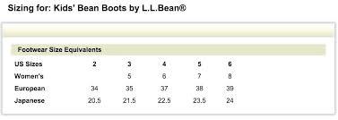Sperry Infant Shoe Size Chart Sperry Sizing Chart Bedowntowndaytona Com