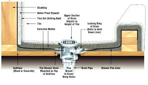 replace shower floor drain replacing shower floor tile photo 8 of 9 how to a shower