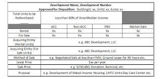 Demolition And Disposition Hud Gov U S Department Of