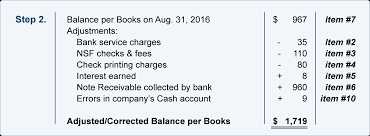 bank reconciliation form sample bank reconciliation with amounts accountingcoach