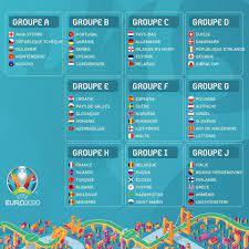 """تعرف على نتائج قرعة تصفيات كأس أمم أوروبا """"يورو 2020"""""""