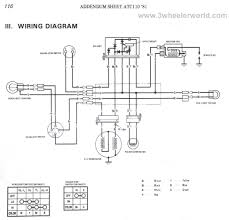 chinese atv cdi wiring diagram likewise chinese cdi 125 wiring atv cdi box wiring diagram at Atv Cdi Wiring Diagrams