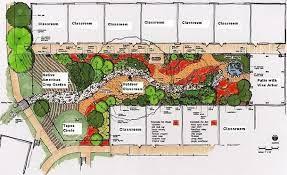 vegetable garden layout plan