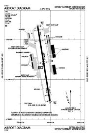 Sequ Airport Charts Seqm Airport Charts Ez Binocam Lx Manual Pdf