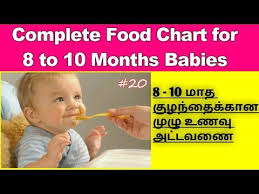 1 Year Baby Food Chart In Tamil Food Chart For 8 To 10 Months Babies In Tamil