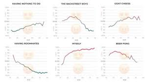 Turn Your Charts Into Xkcd Style Charts With These Tools