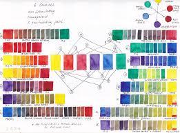 Qor Watercolor Chart Www Bedowntowndaytona Com