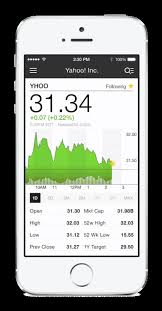 Yahoo Finance Interactive Charts Not Working Yahoo Launches Redesigned Finance Ios App W Push