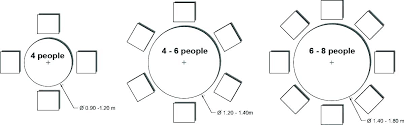 round table size for 6 8 what does 60 x 84 fit s