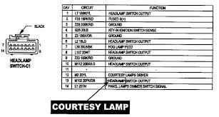 1998 dodge ram 1500 headlight wiring diagram best trailer for 2004 1995 dodge ram 1500 headlight switch wiring diagram swapping pull knob for turn headlamp views