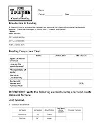 Bonding Comparison Chart Bonding Worksheet