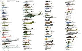 Get Obsessive With These Size Comparison Charts Military