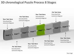 3d Chronological Puzzle Process 8 Stages How To Do Flow