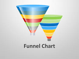 Powerpoint Funnel Chart Template Funnel Chart