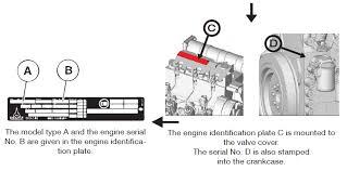 deutz engine diagram wiring diagram libraries deutz engine diagram