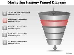 Powerpoint Funnel Chart Template Flowchart For Business Marketing Strategy Funnel Diagram Ppt