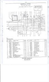hyster 100 wiring diagram hyster wiring diagrams online hyster wiring schematics hyster auto wiring diagram schematic