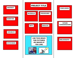 Science Project Display Board Template Fold Buildingcontractor Co