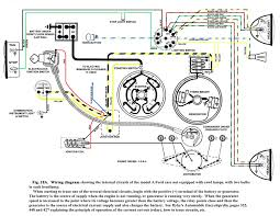 ford generator wiring diagram ford discover your wiring diagram model a ford generator wire the ford barn wiring diagram
