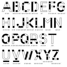 Morse Code Mnemonics Wikipedia