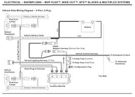 curtis 3000 snow plow pump wiring wiring diagram for you • meyers st 7 5 snow plow wiring diagram diamond snow plow curtis snow plow parts dealers curtis snow plow service manual