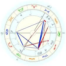 Paul Mccartney Birth Chart Mccartney Beatrice Milly Astro Databank