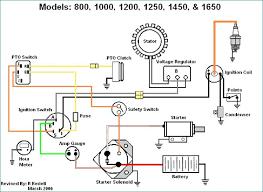 cub cadet clutch switch wiring wiring diagram cub cadet clutch switch wiring data diagram schematic cub cadet clutch switch wiring