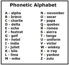 The nato phonetic alphabet, more accurately known as the international radiotelephony spelling alphabet and also called the icao phonetic or icao spelling. Phonetic Alphabet Uk Phonetic Alphabet Military Alphabet Alphabet Charts