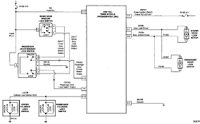 ford explorer starter wiring diagram discover your 2000 ford ranger door lock relay location