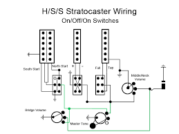 hss strat wiring diagram wiring diagrams mashups co Strat Hss Wiring 5 Way Switch Diagram hss strat wiring diagram 30 Fender 5-Way Switch Wiring Diagram