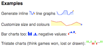 Jquery Sparkline Line Chart Example Jquery Sparklines Plug In Ajaxian