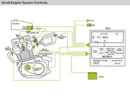 idec relay wiring diagram idec wiring diagrams database small block engine diagram