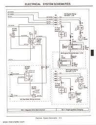 z225 wiring diagram wiring diagram description john deere z225 wiring harness not lossing wiring diagram u2022 d140 wiring diagram z225 wiring diagram
