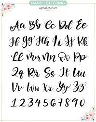 diy hand lettering 002