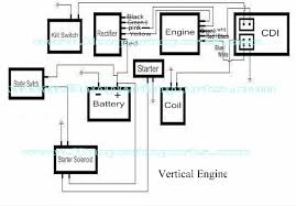 wiring up a 200cc chinese motor 163fml riders forums this is the wiring diagram i have used for the engine