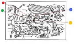 similiar wrx hoses diagram keywords 2002 subaru wrx engine diagram 2002 subaru wrx engine diagram