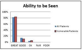Nc Smart Chart Patient Portal Salisbury Pediatrics