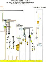 super beetle wiring diagram com how to 73 up diagrams