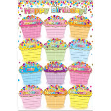 Birthday Chart Smart Poly Confetti Happy Birthday Chart W Grommet 10ct